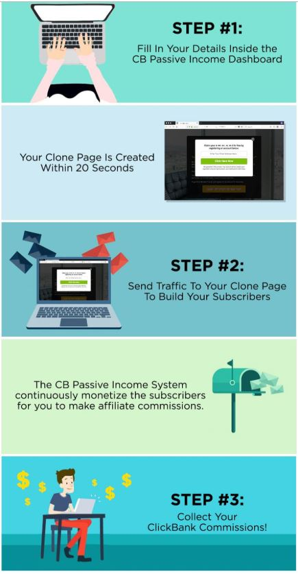 Step by step procedure - CB Passive Income
