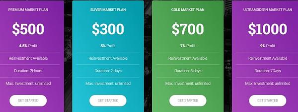 CryptZek compensation plan summary