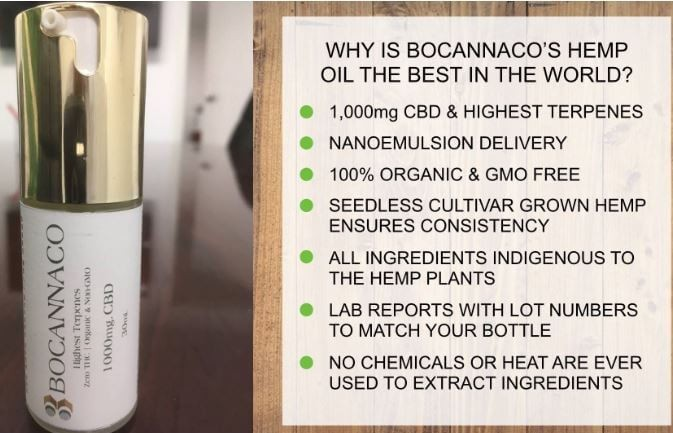 bocannaco review product lines